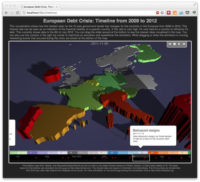 European_Debt_Crisis_ timeline.jpg