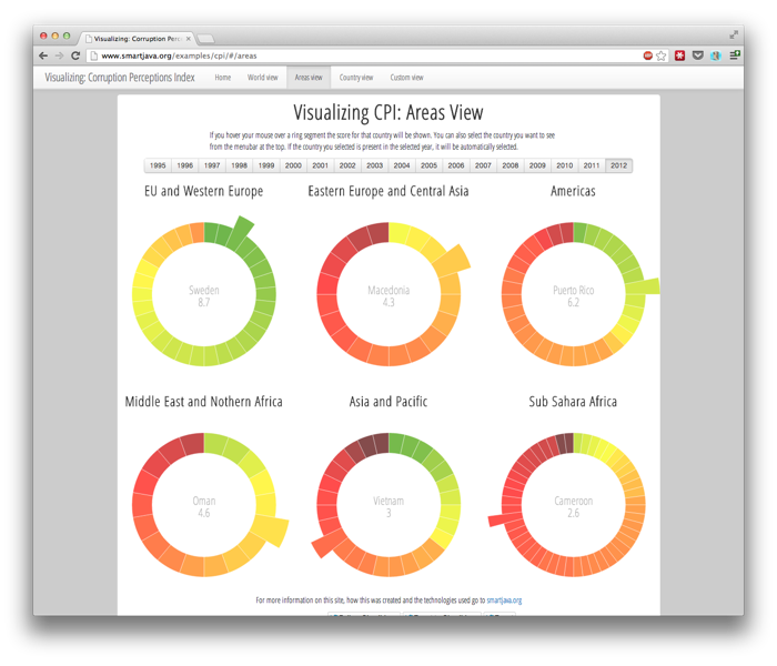 Visualizing_ Corruption Perceptions Index.png