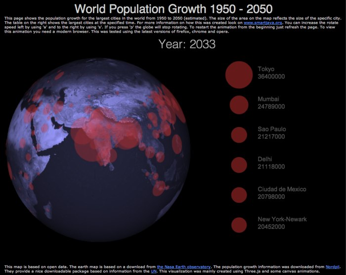 World Population Growth 1950-2050.jpg